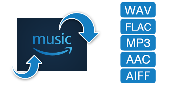 Convertir Amazon Music en MP3